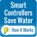 SRP: Smart Controllers Reduce Water Usage